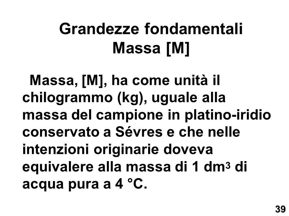 Grandezze fondamentali Massa [M]